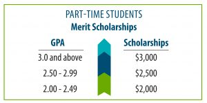 Part Time Merit Scholarship Graphic