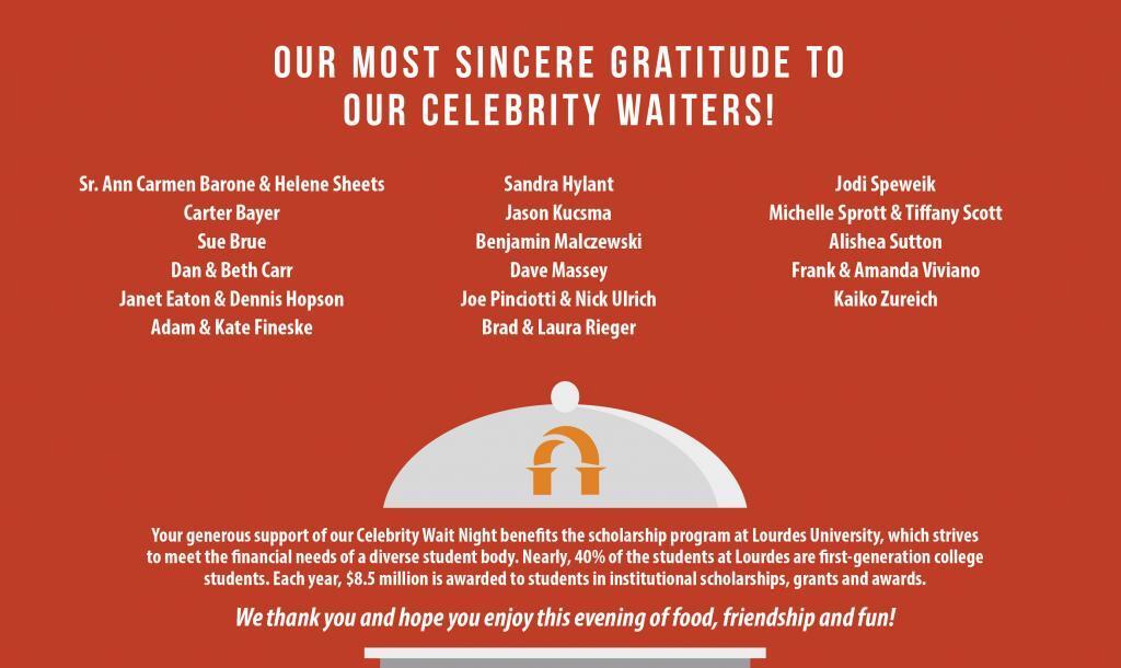Celebrity Waiters List