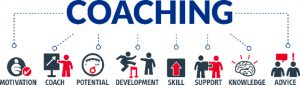 CBE Success Coach Graphic Image About The Components Of Coaching